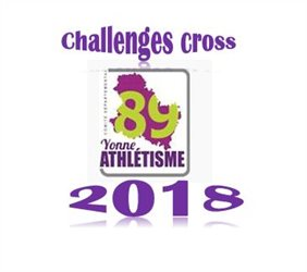Challenges cross terminés